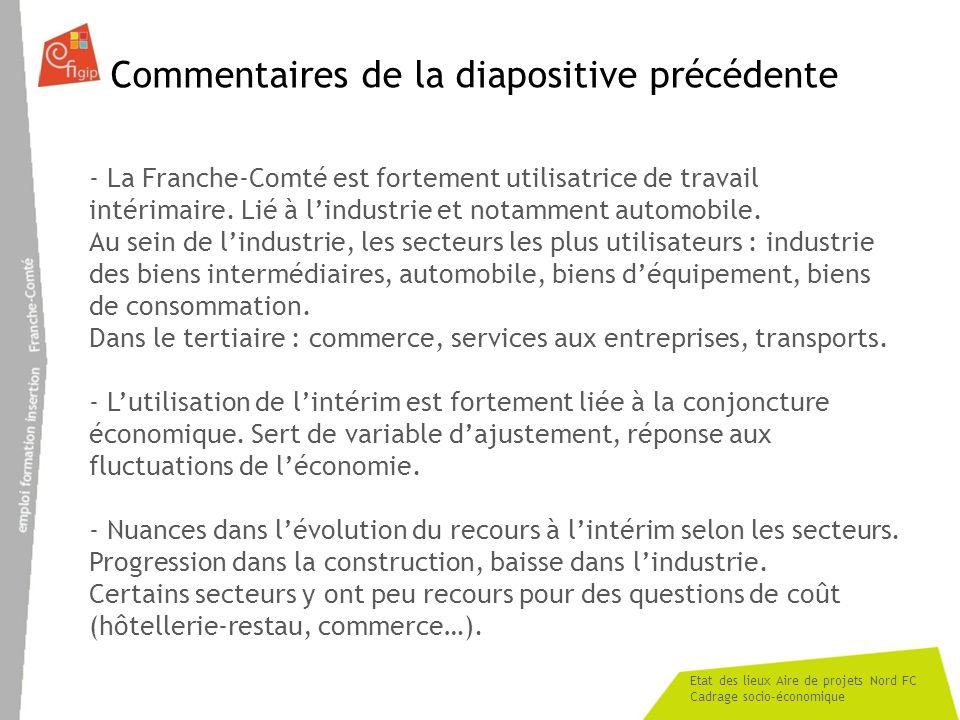 Etat des lieux Aire de projets Nord FC Cadrage socio-économique Commentaires de la diapositive précédente - La Franche-Comté est fortement utilisatric