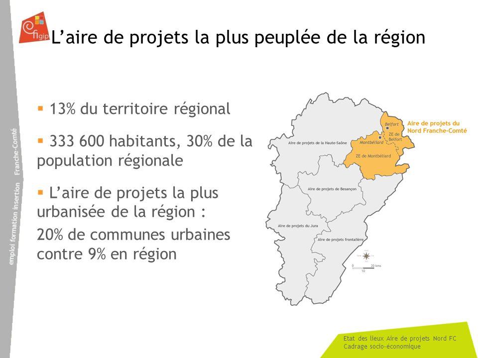Etat des lieux Aire de projets Nord FC Cadrage socio-économique Laire de projets la plus peuplée de la région 13% du territoire régional 333 600 habit