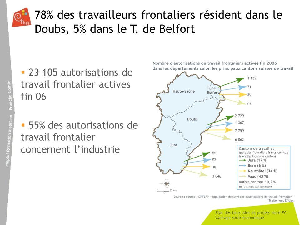 Etat des lieux Aire de projets Nord FC Cadrage socio-économique 78% des travailleurs frontaliers résident dans le Doubs, 5% dans le T. de Belfort 23 1