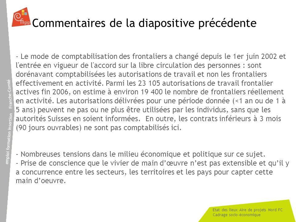 Etat des lieux Aire de projets Nord FC Cadrage socio-économique Commentaires de la diapositive précédente - Le mode de comptabilisation des frontalier