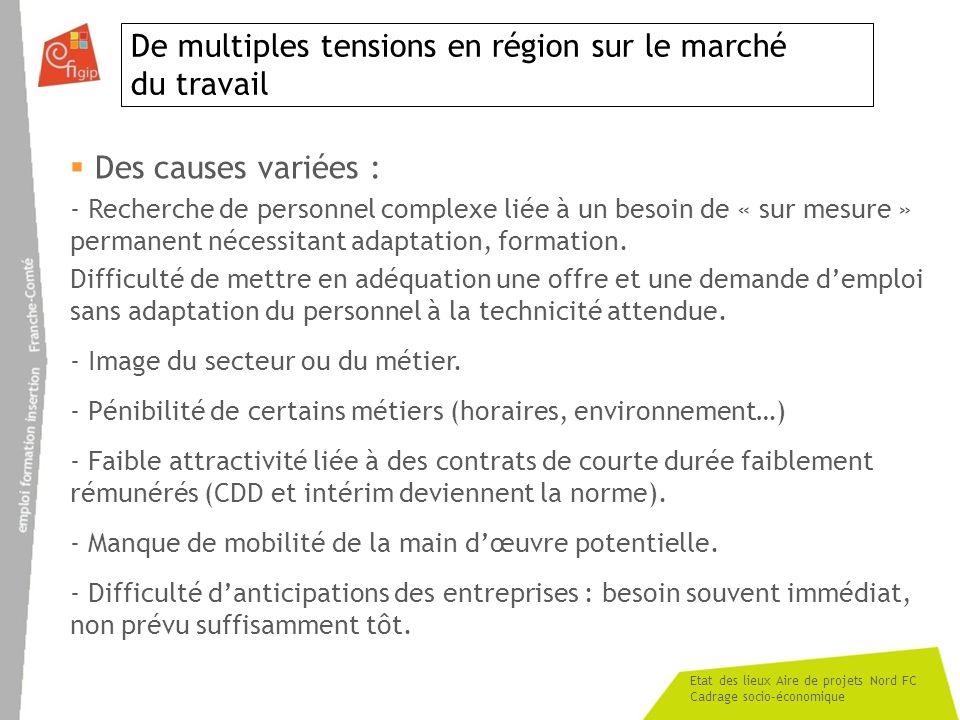Etat des lieux Aire de projets Nord FC Cadrage socio-économique De multiples tensions en région sur le marché du travail Des causes variées : - Recher