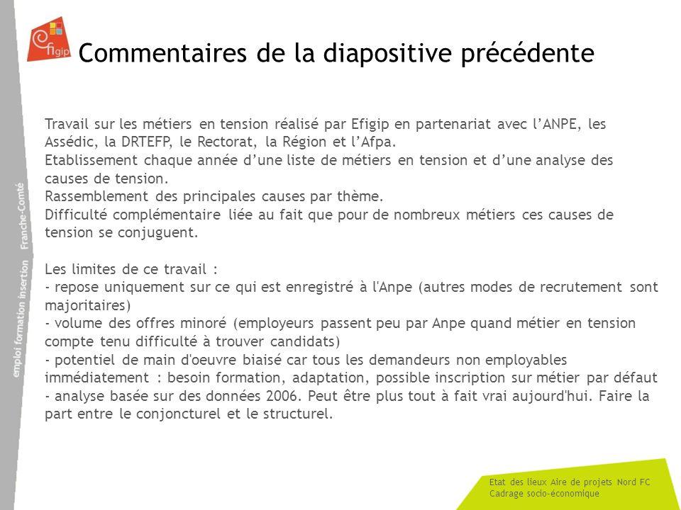 Etat des lieux Aire de projets Nord FC Cadrage socio-économique Travail sur les métiers en tension réalisé par Efigip en partenariat avec lANPE, les A