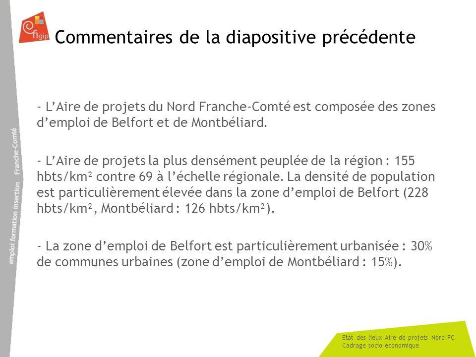 Etat des lieux Aire de projets Nord FC Cadrage socio-économique Commentaires de la diapositive précédente - LAire de projets du Nord Franche-Comté est