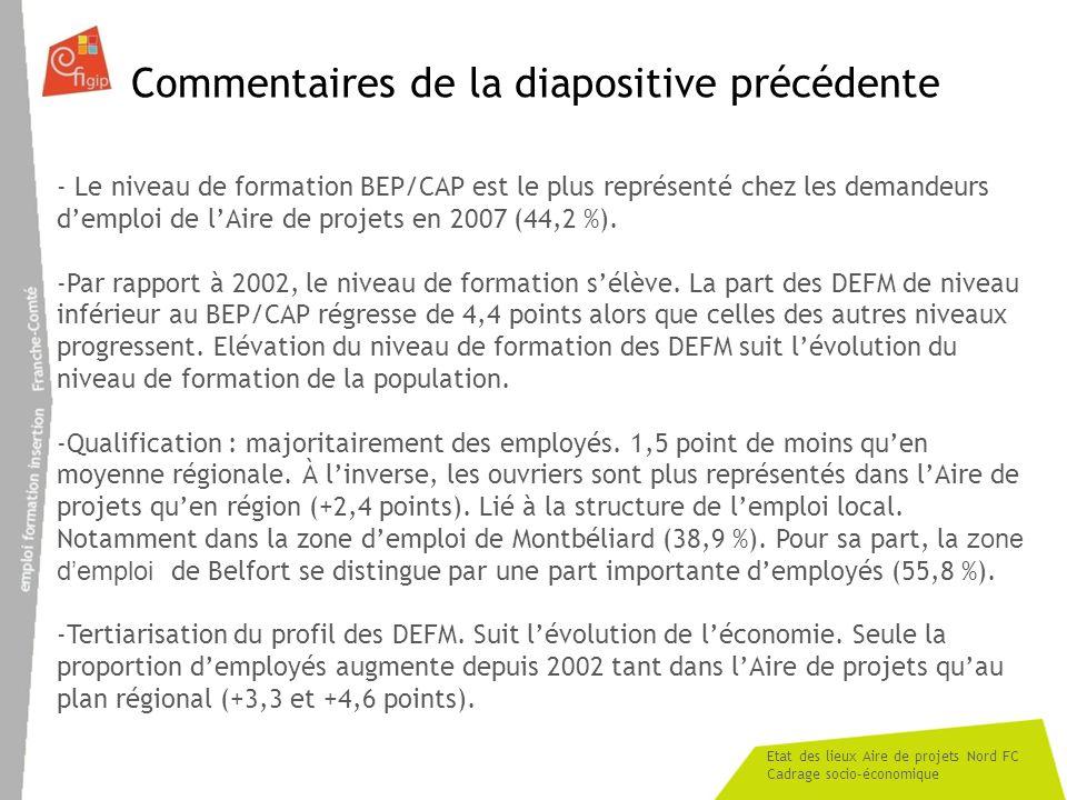 Etat des lieux Aire de projets Nord FC Cadrage socio-économique - Le niveau de formation BEP/CAP est le plus représenté chez les demandeurs demploi de