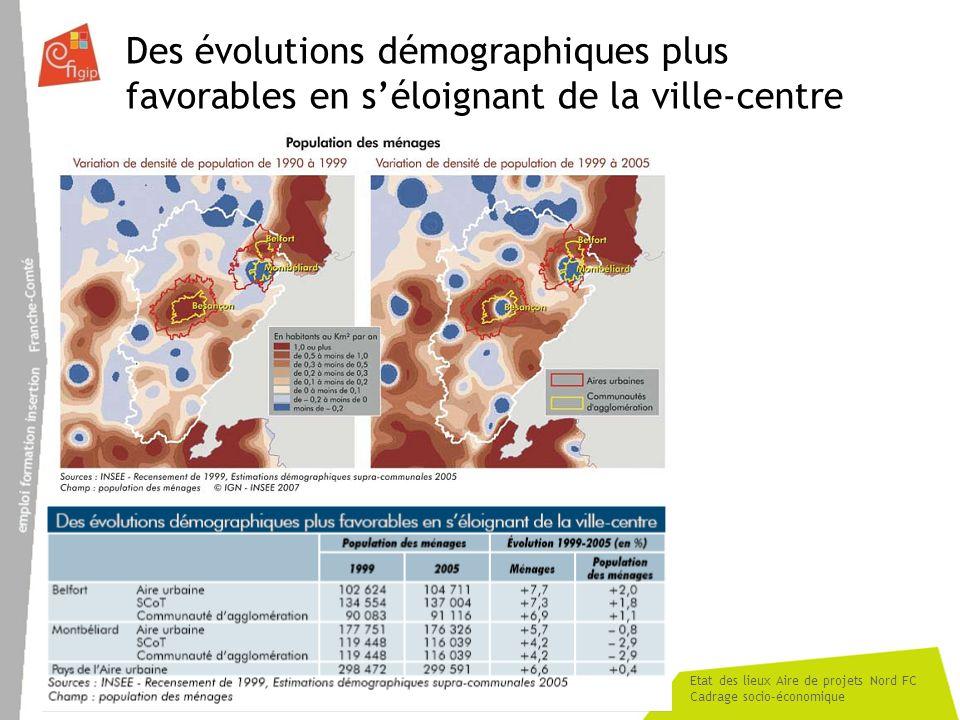 Etat des lieux Aire de projets Nord FC Cadrage socio-économique Des évolutions démographiques plus favorables en séloignant de la ville-centre