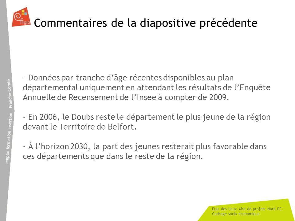Etat des lieux Aire de projets Nord FC Cadrage socio-économique Commentaires de la diapositive précédente - Données par tranche dâge récentes disponib