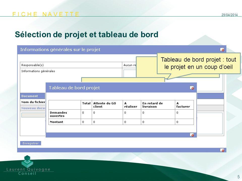 F I C H E N A V E T T E Sélection de projet et tableau de bord 29/04/2014 5 Choix du ou des projets Informations sur le projet Zone libre Possibilité