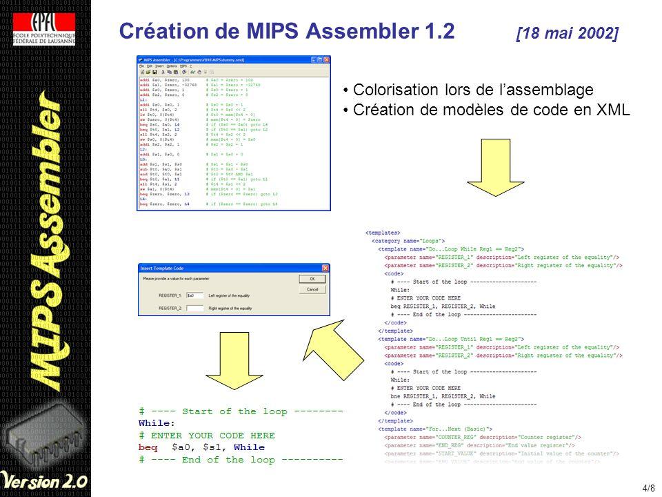 Création de MIPS Assembler 1.2 [18 mai 2002] 4/8 Colorisation lors de lassemblage Création de modèles de code en XML