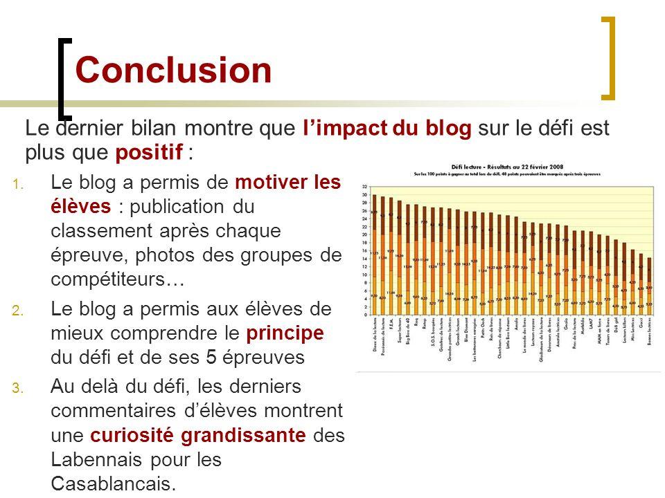 Conclusion 1. Le blog a permis de motiver les élèves : publication du classement après chaque épreuve, photos des groupes de compétiteurs… 2. Le blog