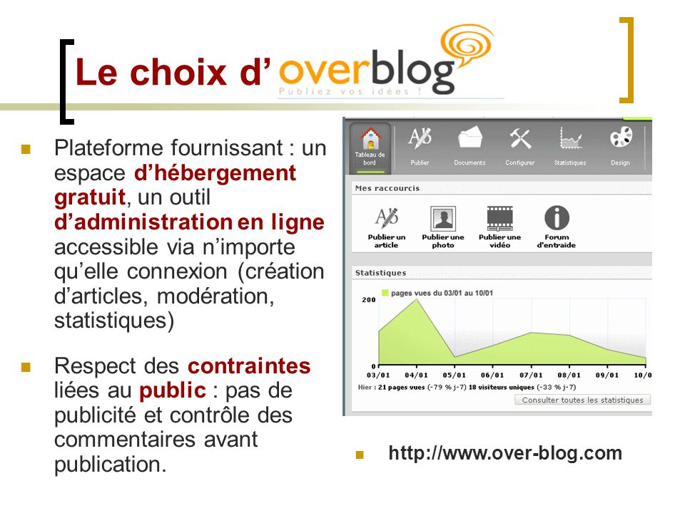 Le contenu du blog Des articles pour communiquer sur : 1.