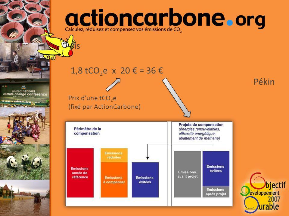 Paris Pékin 1,8 tCO 2 e x 20 = 36 Prix dune tCO 2 e (fixé par ActionCarbone)