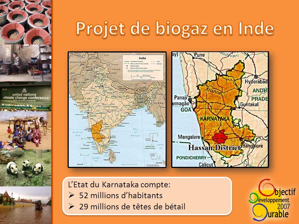 LEtat du Karnataka compte: 52 millions dhabitants 29 millions de têtes de bétail LEtat du Karnataka compte: 52 millions dhabitants 29 millions de têtes de bétail