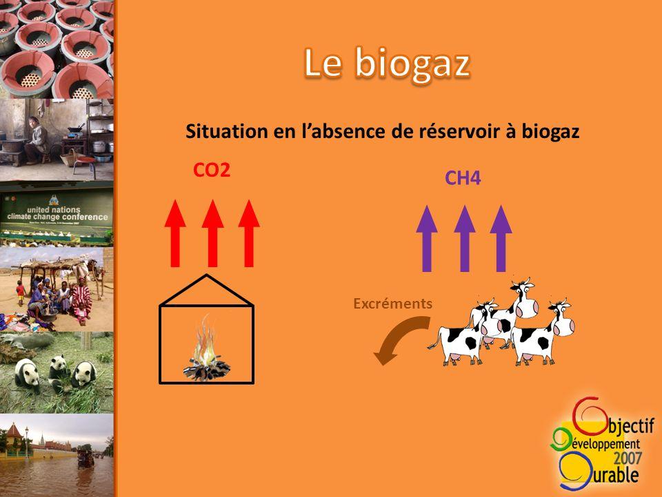 CO2 CH4 Situation en labsence de réservoir à biogaz Excréments