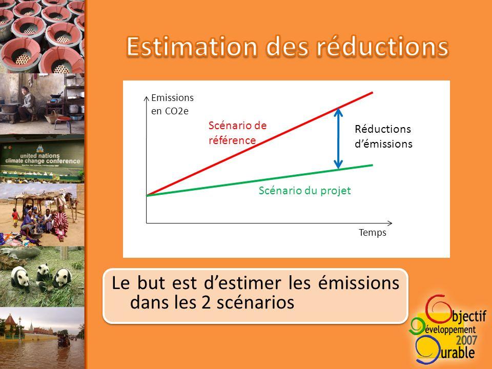 Réductions démissions Scénario de référence Scénario du projet Temps Emissions en CO2e Le but est destimer les émissions dans les 2 scénarios