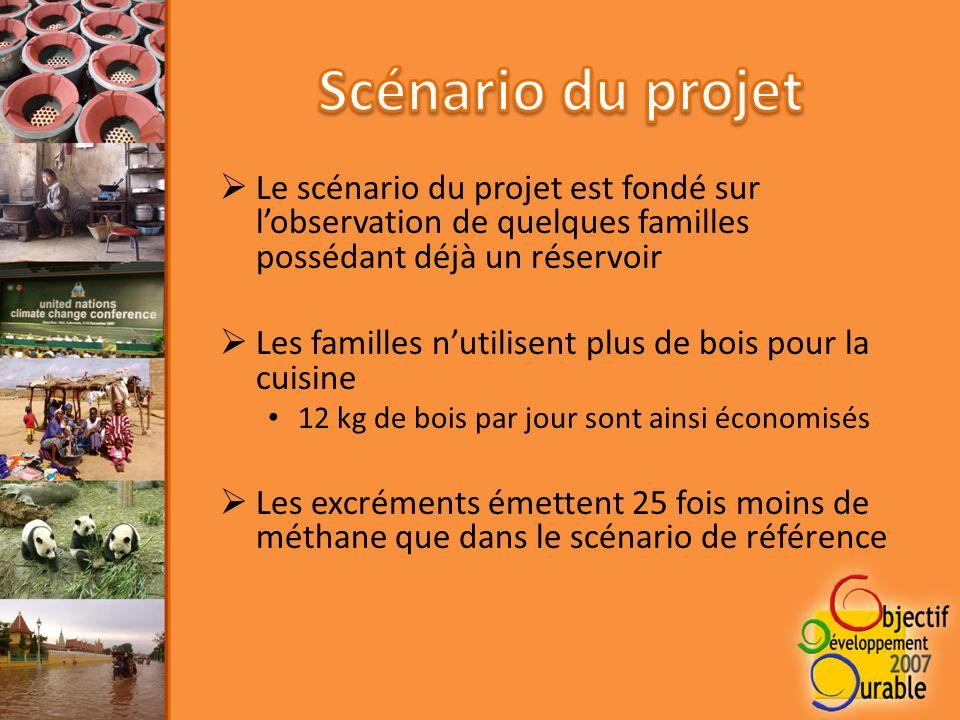 Le scénario du projet est fondé sur lobservation de quelques familles possédant déjà un réservoir Les familles nutilisent plus de bois pour la cuisine 12 kg de bois par jour sont ainsi économisés Les excréments émettent 25 fois moins de méthane que dans le scénario de référence