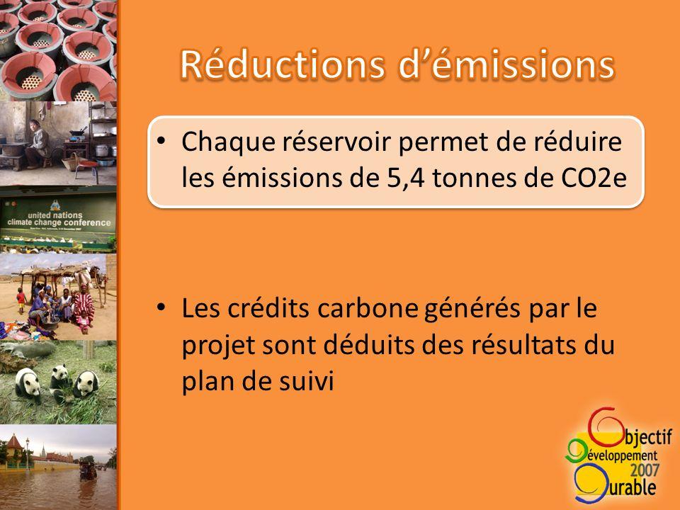Chaque réservoir permet de réduire les émissions de 5,4 tonnes de CO2e Les crédits carbone générés par le projet sont déduits des résultats du plan de suivi