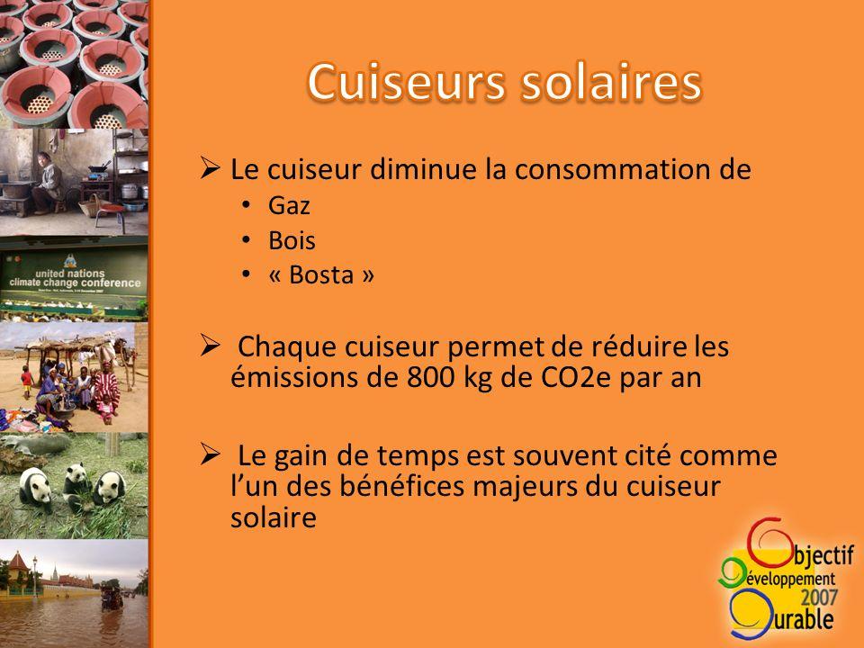 Le cuiseur diminue la consommation de Gaz Bois « Bosta » Chaque cuiseur permet de réduire les émissions de 800 kg de CO2e par an Le gain de temps est souvent cité comme lun des bénéfices majeurs du cuiseur solaire