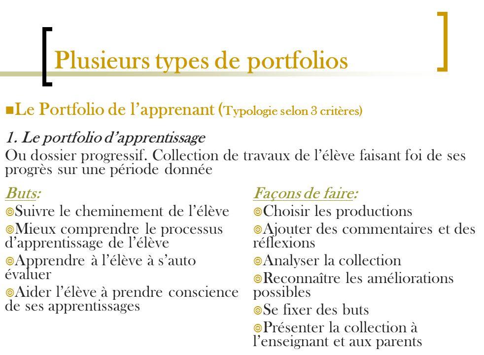 Plusieurs types de portfolios Le Portfolio de lapprenant ( Typologie selon 3 critères) 1. Le portfolio dapprentissage Ou dossier progressif. Collectio