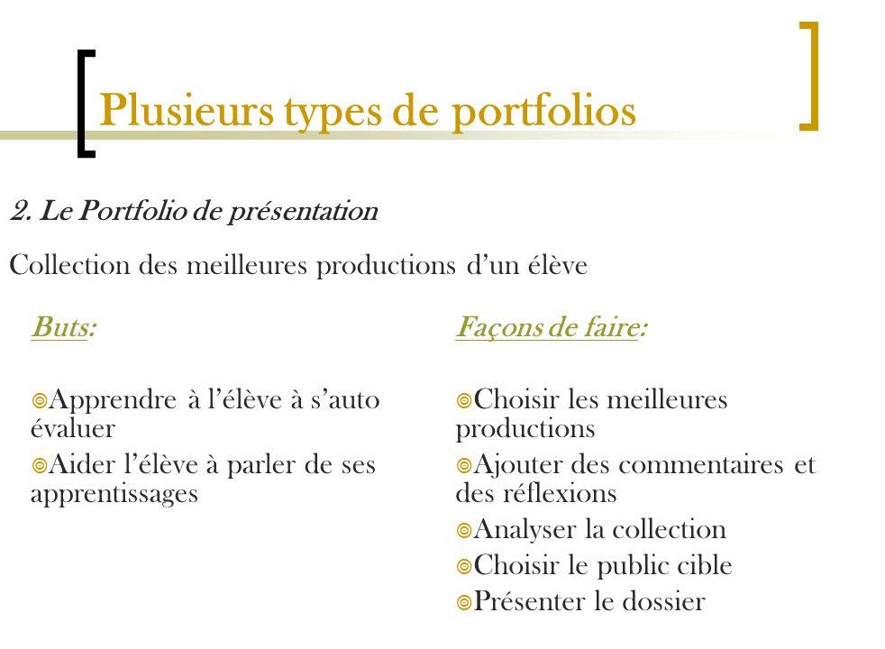 Plusieurs types de portfolios 2. Le Portfolio de présentation Collection des meilleures productions dun élève Buts: Apprendre à lélève à sauto évaluer