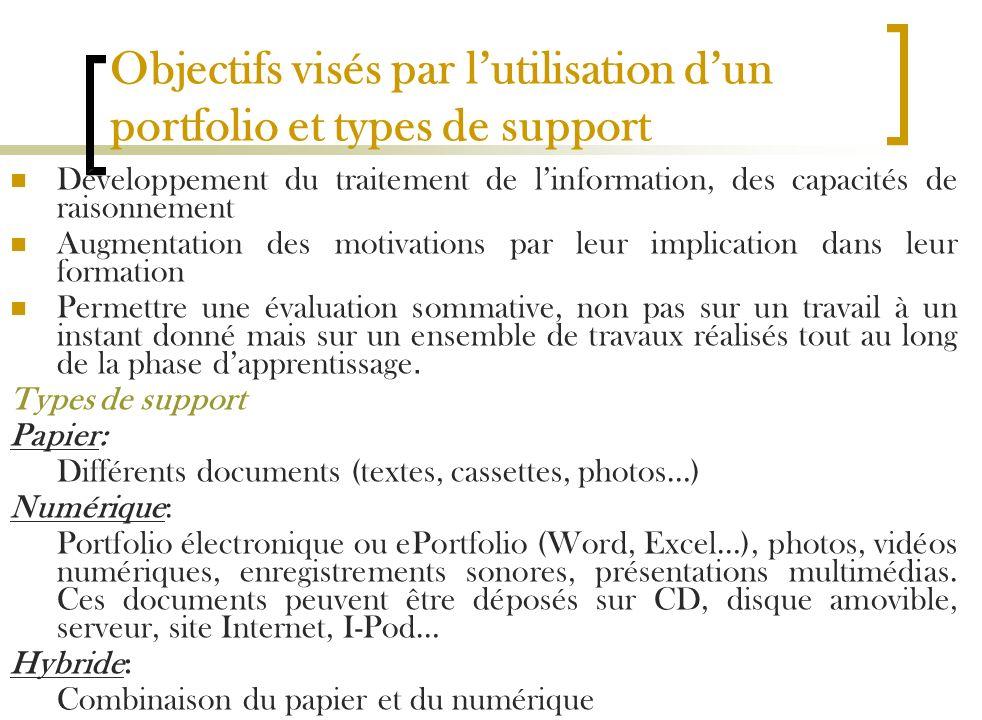 Objectifs visés par lutilisation dun portfolio et types de support Développement du traitement de linformation, des capacités de raisonnement Augmenta
