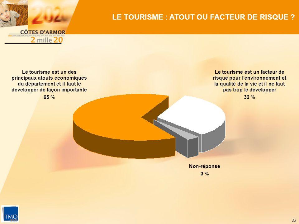 22 LE TOURISME : ATOUT OU FACTEUR DE RISQUE .