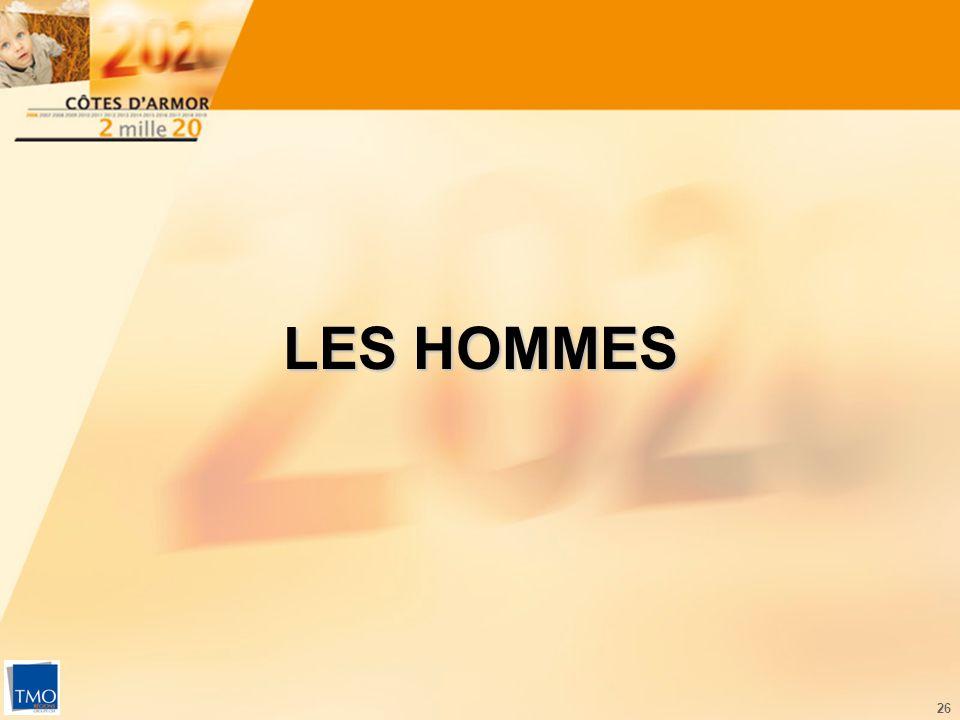 26 LES HOMMES