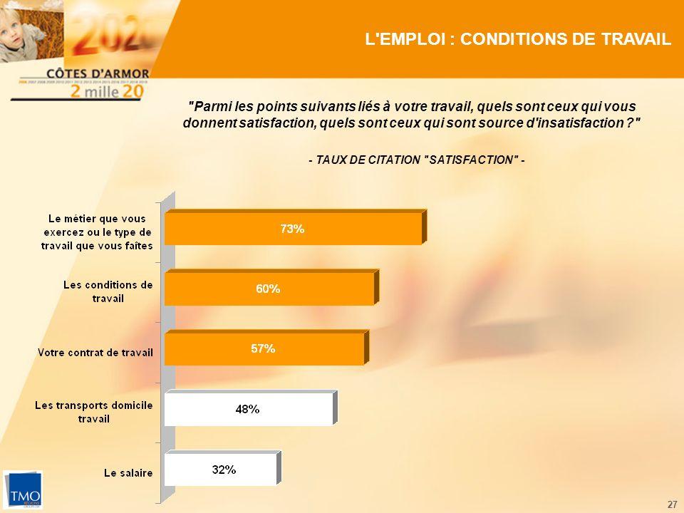 27 L'EMPLOI : CONDITIONS DE TRAVAIL