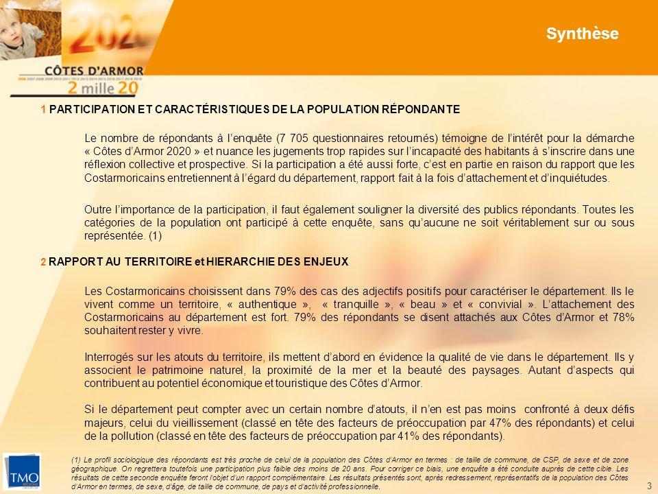 3 Synthèse 1 PARTICIPATION ET CARACTÉRISTIQUES DE LA POPULATION RÉPONDANTE Le nombre de répondants à lenquête (7 705 questionnaires retournés) témoign