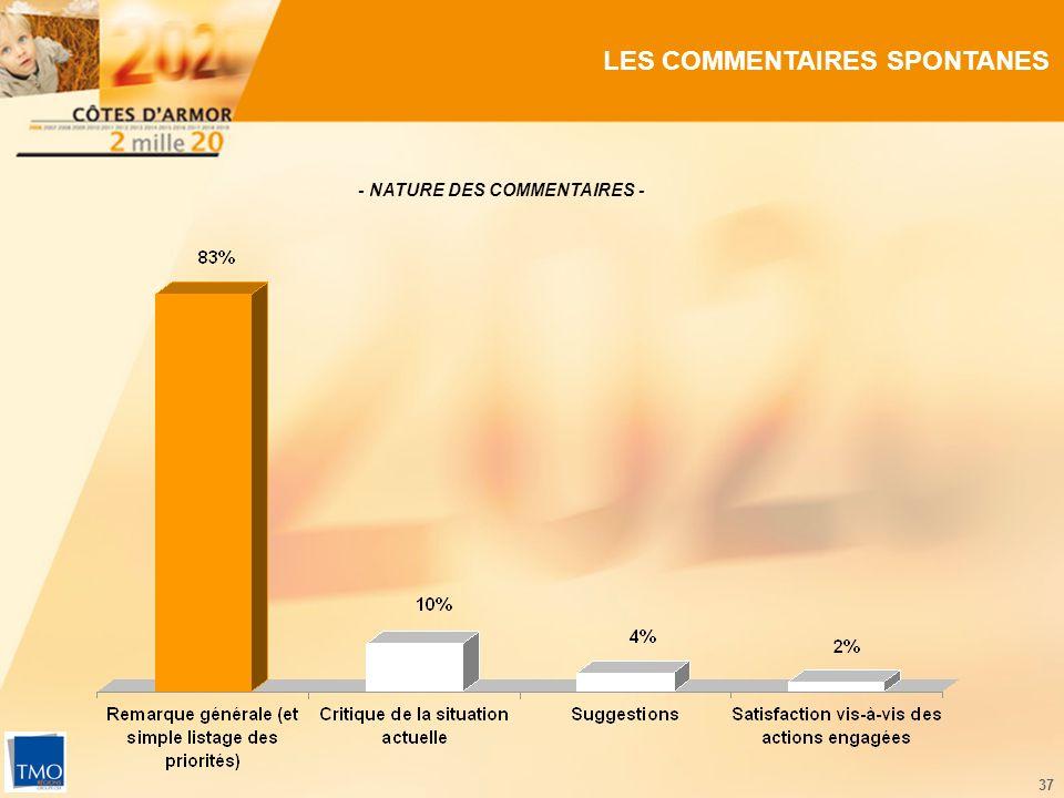 37 LES COMMENTAIRES SPONTANES - NATURE DES COMMENTAIRES -