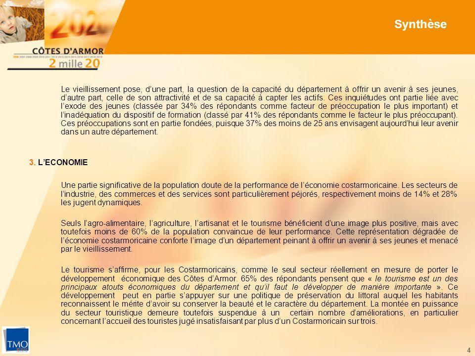 5 Synthèse 4.