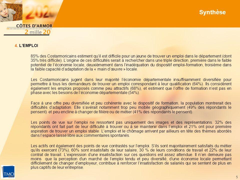 6 Synthèse 5.