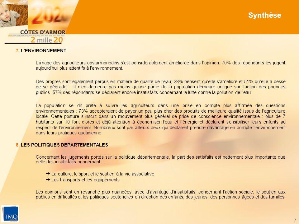 7 Synthèse 7. LENVIRONNEMENT Limage des agriculteurs costarmoricains sest considérablement améliorée dans lopinion. 70% des répondants les jugent aujo