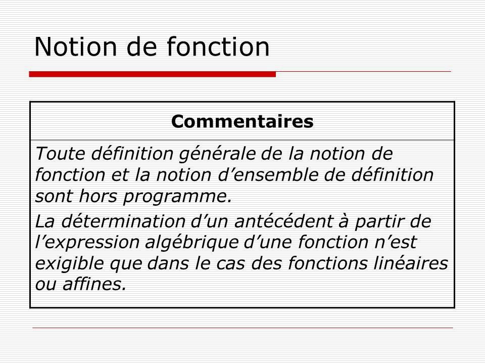 Notion de fonction Commentaires Toute définition générale de la notion de fonction et la notion densemble de définition sont hors programme. La déterm