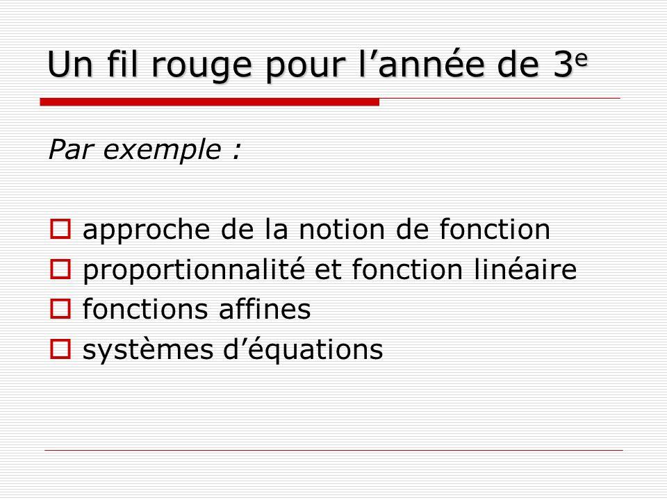 Un fil rouge pour lannée de 3 e Par exemple : approche de la notion de fonction proportionnalité et fonction linéaire fonctions affines systèmes déqua