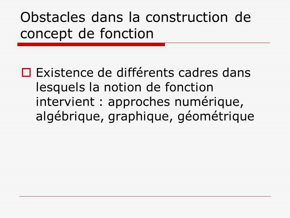 Obstacles dans la construction de concept de fonction Existence de différents cadres dans lesquels la notion de fonction intervient : approches numéri