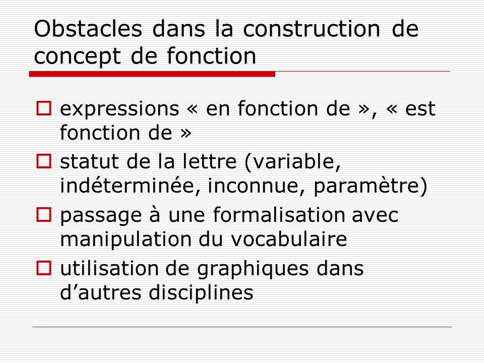 Obstacles dans la construction de concept de fonction expressions « en fonction de », « est fonction de » statut de la lettre (variable, indéterminée,