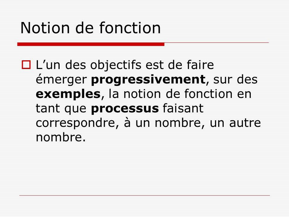 Notion de fonction Lun des objectifs est de faire émerger progressivement, sur des exemples, la notion de fonction en tant que processus faisant corre