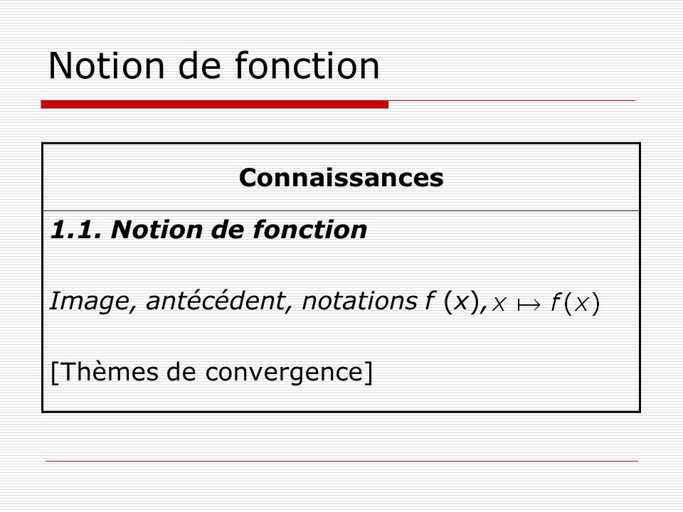 Notion de fonction Connaissances 1.1. Notion de fonction Image, antécédent, notations f (x), [Thèmes de convergence]