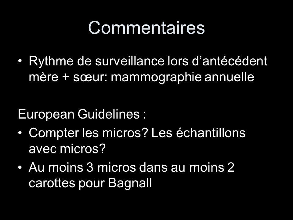 Commentaires Rythme de surveillance lors dantécédent mère + sœur: mammographie annuelle European Guidelines : Compter les micros? Les échantillons ave