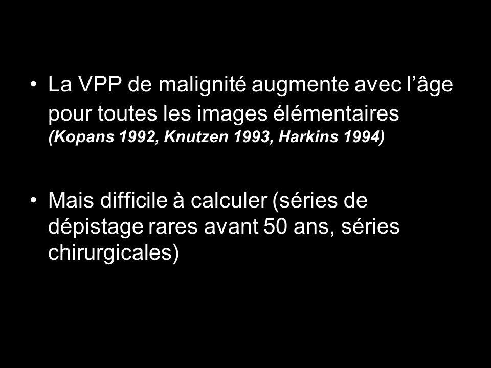 La VPP de malignité augmente avec lâge pour toutes les images élémentaires (Kopans 1992, Knutzen 1993, Harkins 1994) Mais difficile à calculer (séries