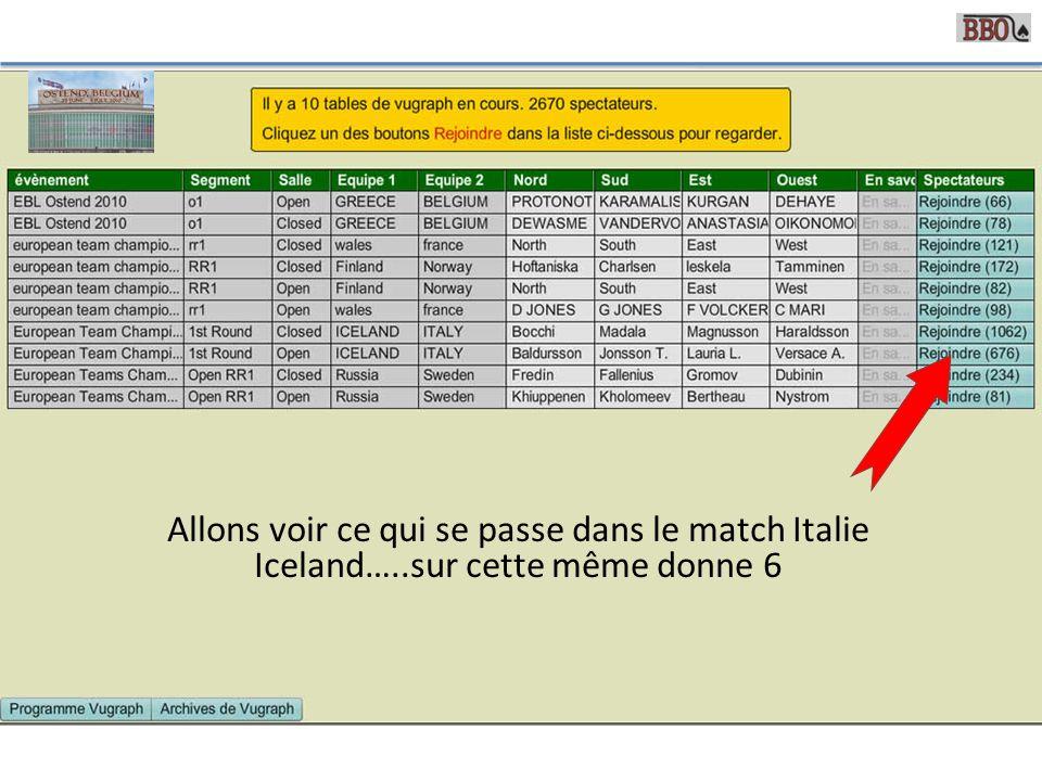 Allons voir ce qui se passe dans le match Italie Iceland…..sur cette même donne 6