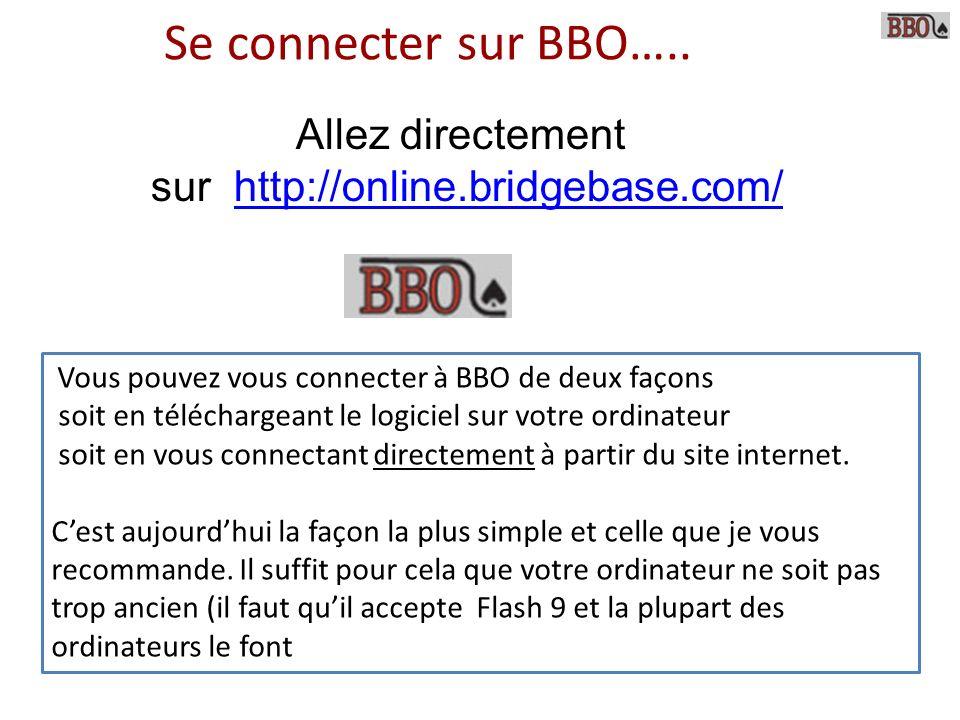 Se connecter sur BBO…..