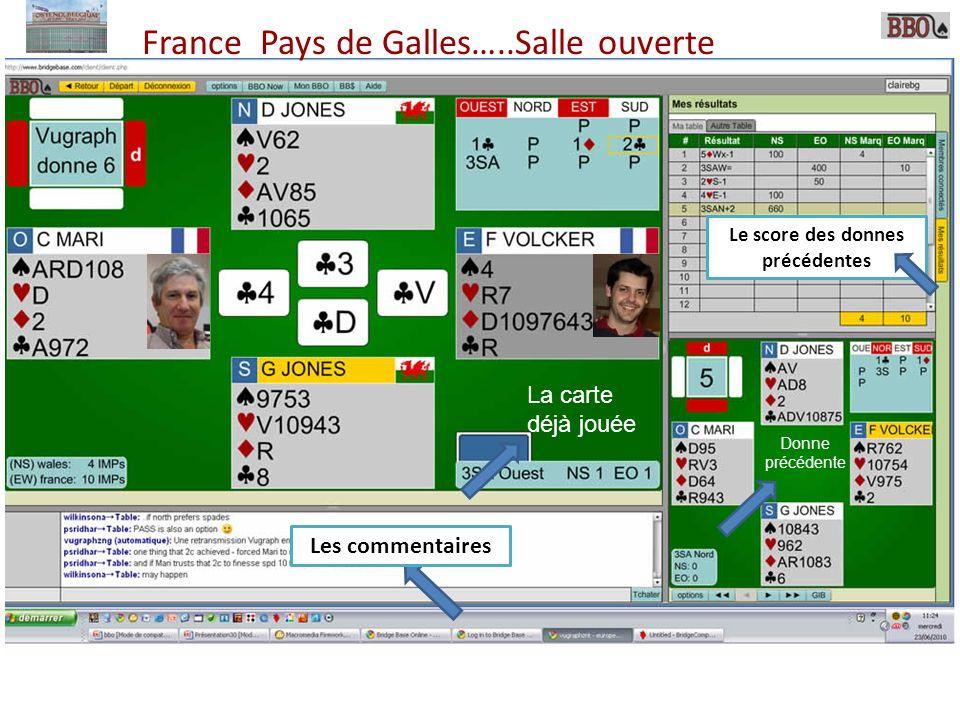 France Pays de Galles…..Salle ouverte La carte déjà jouée Les commentaires Le score des donnes précédentes Donne précédente