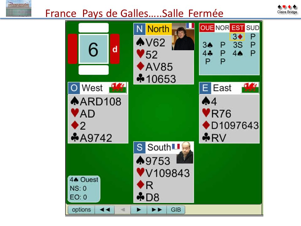 France Pays de Galles…..Salle Fermée