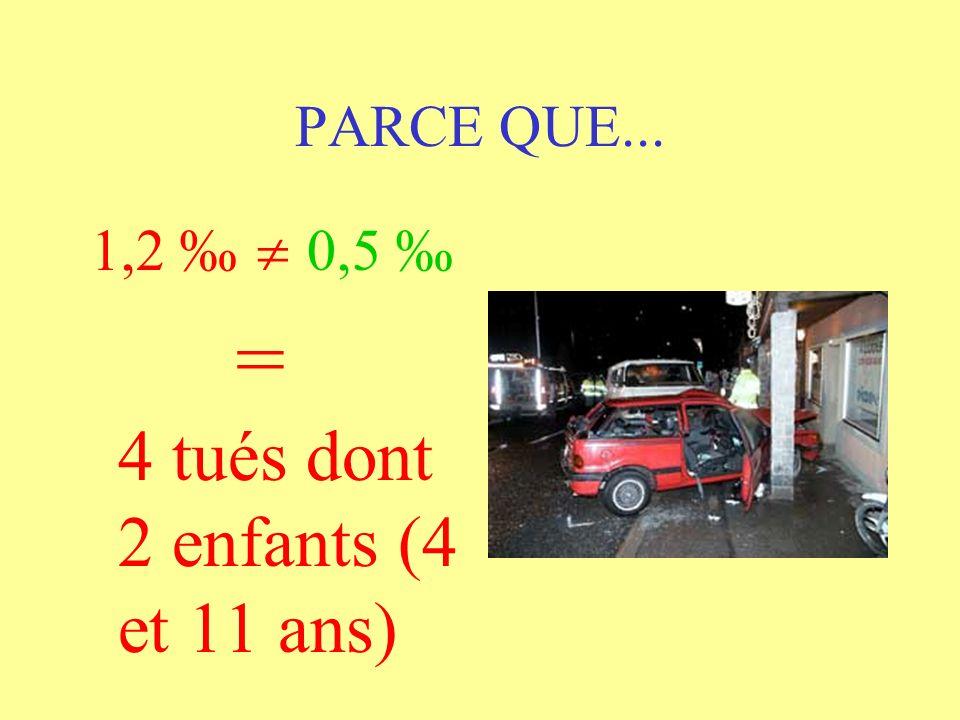 PARCE QUE... 1,2 0,5 = 4 tués dont 2 enfants (4 et 11 ans)