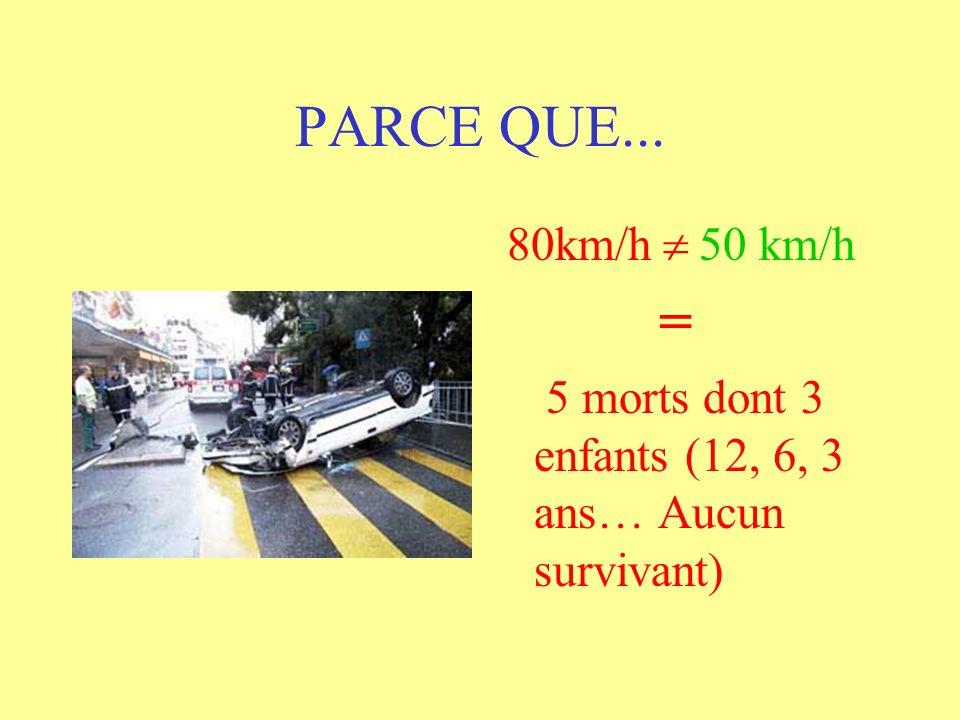 PARCE QUE... 80km/h 50 km/h = 5 morts dont 3 enfants (12, 6, 3 ans… Aucun survivant)