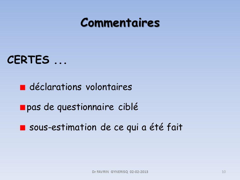 CERTES... déclarations volontaires pas de questionnaire ciblé sous-estimation de ce qui a été fait Dr FAVRIN GYNERISQ 02-02-201310 Commentaires