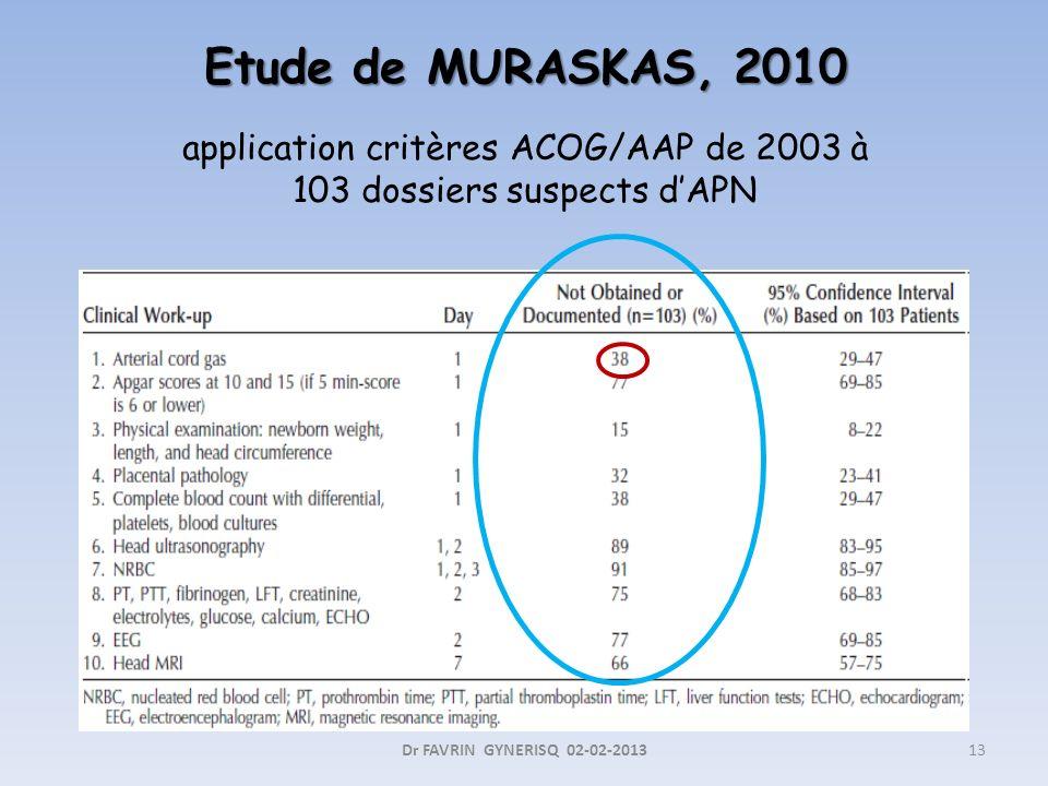 Etude de MURASKAS, 2010 Etude de MURASKAS, 2010 application critères ACOG/AAP de 2003 à 103 dossiers suspects dAPN Dr FAVRIN GYNERISQ 02-02-201313