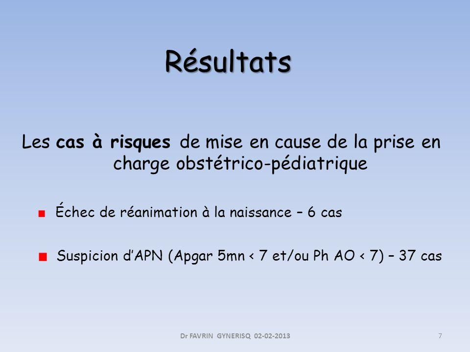 Les cas à risques de mise en cause de la prise en charge obstétrico-pédiatrique Échec de réanimation à la naissance – 6 cas Suspicion dAPN (Apgar 5mn
