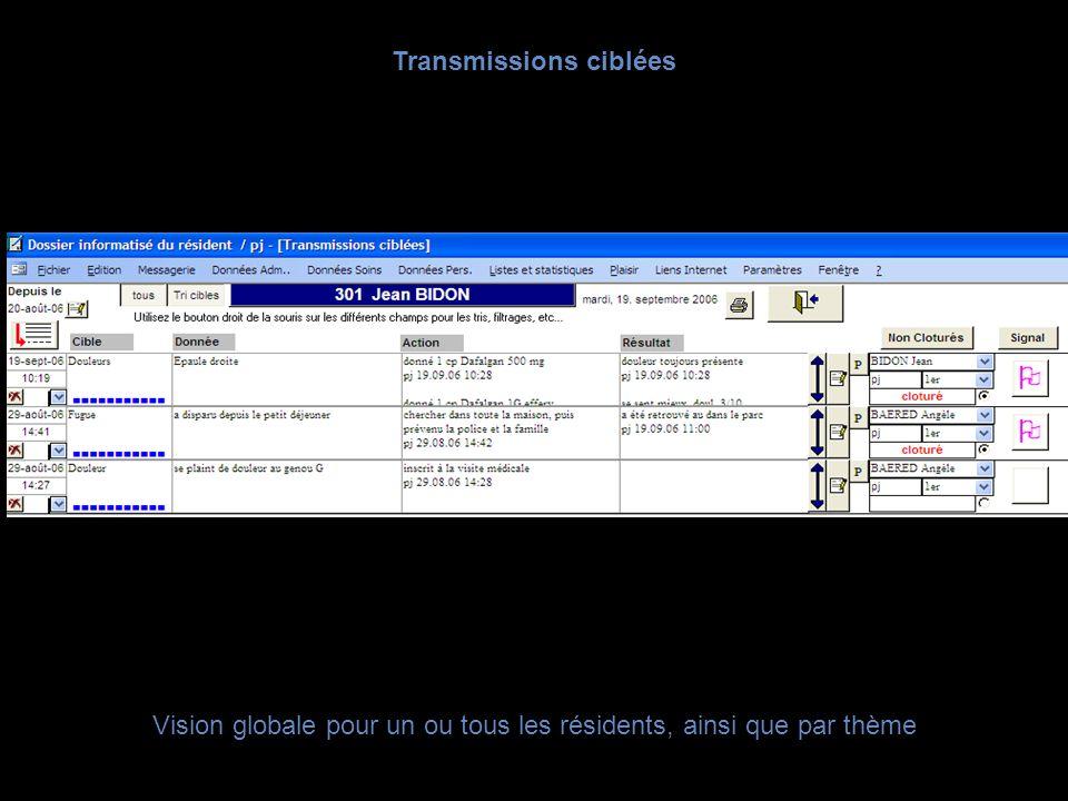 Transmissions ciblées Vision globale pour un ou tous les résidents, ainsi que par thème